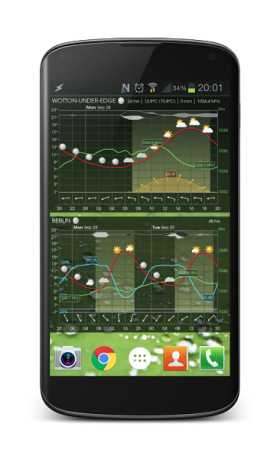 Meteogram Pro Weather Forecast 1 10 26 build 538 Apk android