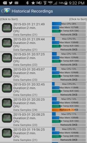 CPU Monitor 6 PRO