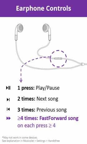 Musicolet Music Player [Offline, Free, No ads] v2 1 Apk android