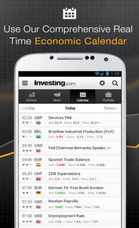 Stock futures forex pro